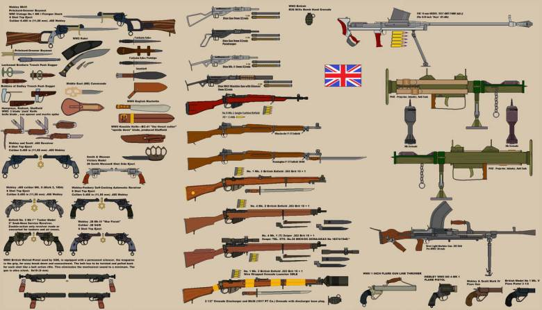 british_ww2_guns_by_bigchiefcrazytalk_d86snyg-pre